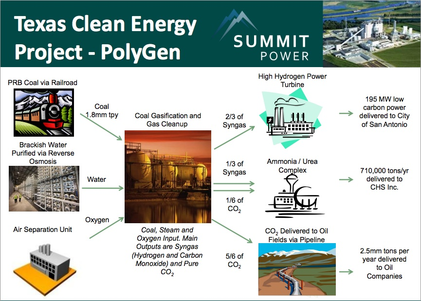 texas clean energy project Texas clean energy project is a proposed 400-megawatt coal-fired power station near odessa, texas the power station would include carbon capture and storage (ccs.